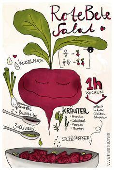 Das ist ja mal total niedlich! Ein rezept ganz und gar gezeichnet und wie süß: Rote-Bete Salat