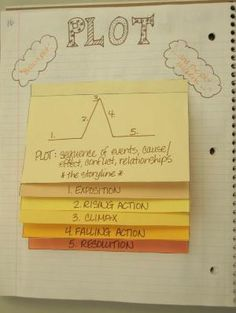 interactive notebook english high school - Google Search