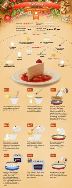 Чизкейк, рецепт, десерт, легко, вкусно