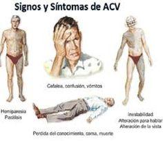 ACV qué es? como prevenirlo? • Hola Palmira!