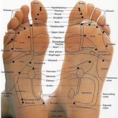 Altijd goed je eigen voeten te masseren, dat stimuleert en geneest.
