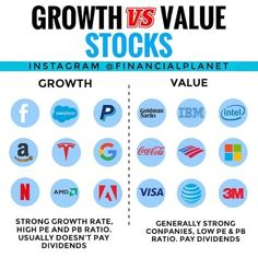 stands for the fifth generation of wireless networks. Value Investing, Investing In Stocks, Investing Money, Value Stocks, Tech Stocks, Creating Wealth, Money Talks, Financial Success, Budgeting Finances