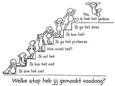 Stap voor stap - Habits Of Mind Visual Thinking, Habits Of Mind, Leader In Me, Motivation, Growth Mindset, Kids Education, Kids Learning, Planer, Life Lessons