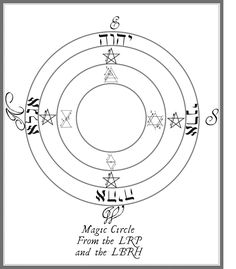Hermetic Order of the Golden Dawn - Lesser (Invoking) Ritual of the Pentagram & Lesser Banishing Ritual of the Hexagram