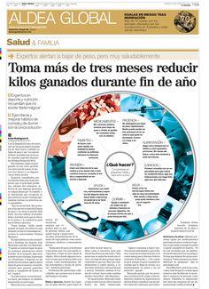 Diseño Editorial . Jessenia Araya