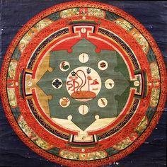 Yama Dharmaraja Mandala. Tibet; 18th century. Courtesy Rubin Museum of Art