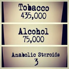 Anabolic Steroids are not dangerous in case they are used properly . There are more dangerous things that may hurt you . Unfortunately , most of these things are referred as legal !