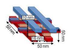 Una til tabla peridica de los elementos dinmica engineers at uc santa barbara have developed a design for a functional nanoscale computing device urtaz Gallery