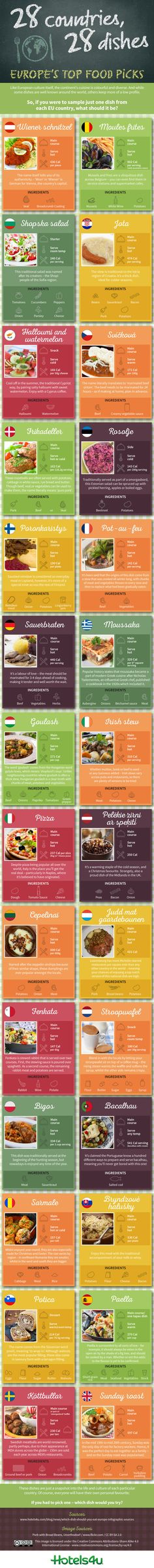 Infographic: 28 Top Dishes From 28 Countries In Europe - DesignTAXI.com