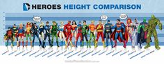 Chart: Your Favorite DC Superheroes Arranged By Height - DesignTAXI.com