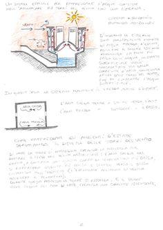 Sfruttando le proprietà del vento e del moto dell'aria è possibile creare ambienti areati e freschi, anche in territori arsi dal sole. Queste sono le vere sfide che l'uomo ha superato con successo, ossia la battaglia del caldo, attraverso l'uso del vento...https://www.arch-garden.it/blog/14-architettura/90-camini-e-torri-del-vento-il-fascino-di-soluzioni-ingegnose-in-terre-ostili.html