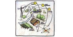 #Arquitectura #bioclimática guía o manual didáctico de los principios esenciales determinada por 14 fichas en ilustraciones a todo color.
