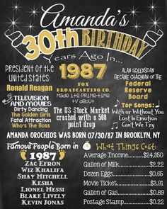 Gold 30th Birthday Chalkboard 1987 Poster 30 Years Ago in 1987