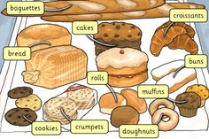 Bakery aisle in a supermarket vocabulary