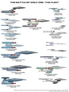 Battle of Wolf 359 Starfleet Ships New Star Trek, Star Trek Beyond, Lightsaber Parts, Starfleet Ships, Star Trek Images, Star Trek Characters, Star Trek Series, Space Battles, Spaceship Art