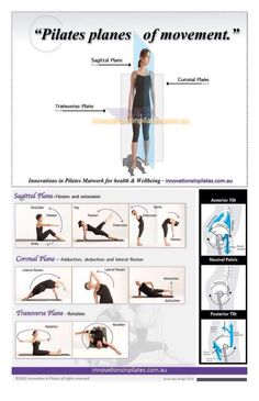 Pilates Planes of Movement