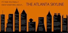 Did you know Atlanta is one of the only true skyscraper cities in the United States? Outside of New York & Chicago, Atlanta's buildings are taller than any others in the Western Hemispher…
