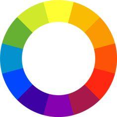 色相環。円の正反対に位置する色が補色。(左)マンセル (中)RYB (右)RGB