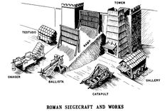 Roman siege machines - Siege engine - Wikipedia, the free encyclopedia