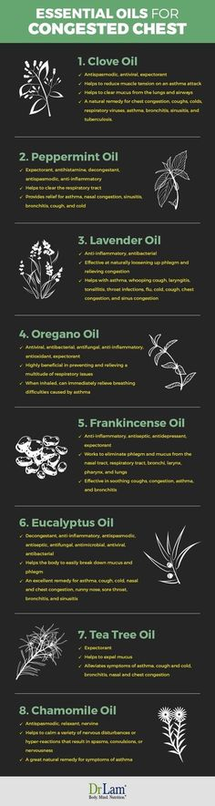 Ultimate Congested Chest Relief Can Be Natural. Essential Oils Can Help