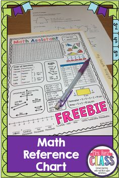 FREE Math Reference Charts.  Help students become independent and confident with math skills.  Mrs Renz Class.