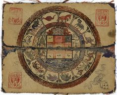 A Mongolian Manual of Astrology and Divination | The Public Domain Review