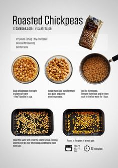 Chickpeas are easy to make, they are high in protein and will make a tasty snack when roasted. You can eat them right after boiling too. Chickpeas taste nutty but unlike nuts they are low in fat. They can be used for salads or homemade hummus, make. Vegan Foods, Vegan Snacks, Healthy Treats, Yummy Snacks, Healthy Eating, Yummy Food, Healthy Savoury Snacks, Healthy Food, Chickpea Snacks