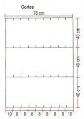Esquema de marcação dos pontos de corte