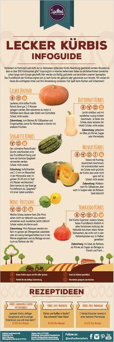 Infografik mit unsere Lieblings-Kürbissorten und 3 Rezepten. #kuerbis #herbst Infographic about our dearest pumpkins and 3 recipes. #pumpkin #autumn #soulfoodlowcarberia #lowcarb #healthy #atkins #LCHF #Logi #lowcarbdiet #realfood #zuckerfrei #glutenfrei #glutenfree #sugarfree #soulfoodlowcarberiafoodblog #foodporn #keto #ketogenic #diet #abnehmen #lowcarbhighfat #cleaneating #nosugar #flourless #grainfree #foodblog #blog