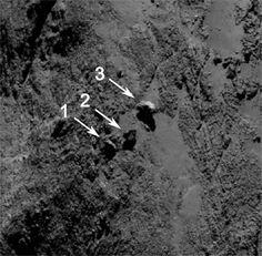 Rätselhafter Wackelstein auf Komet Churyumov-Gerasimenko . . . http://www.grenzwissenschaft-aktuell.de/wackelstein-auf-komet-churyumov-gerasimenkio20150521/ . . . Abb.: ESA/MPS...