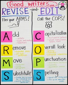 Writing Wall Inspiration – Teacher Trap - Writing anchor chart for revising and editing! This chart helped my third graders revise and edit their writing during Writing Workshop. Using Charts as well as Topographical Road directions English Writing Skills, Writing Lessons, Teaching Writing, Writing Process, Writing Strategies, Writing Rubrics, Kindergarten Writing, Writing Tips, Writing Websites