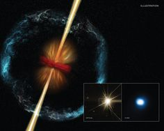 Gamma-ray bursts, or GRBs, are some of the most violent and energetic events in the Universe. Although these events are the most luminous explosions in the universe, a new study using NASA's Chandra X-ray Observatory, NASA's Swift satellite and other telescopes suggests that scientists may be missing a majority of these powerful cosmic detonations. Nasa, Neutron Star, Space And Astronomy, Amazing Spaces, Our Solar System, Deep Space, Space Travel, Space Exploration, Photo Instagram