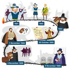 Guy Fawkes and The Gunpowder Plot: Facts and Information