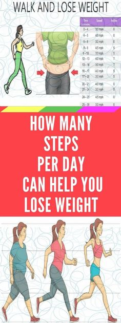 You actually need to calculate how many steps you have to walk daily in order to lose the weight! Natural Health Tips, Natural Health Remedies, Health And Beauty Tips, Herbal Remedies, Wellness Fitness, Fitness Diet, Health Fitness, Total Abs, Steps Per Day