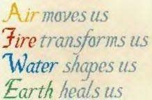 Air inspires us, Fire propels us, Water nourishes us, Earth grounds us.: Earth Wind Fire Water, Quote, Fire Water Earth Air, Witch Elements, Bos Elements, 12 Signs, Earth Air Fire Water Spirit, Altar Room, Pagan Spirituality