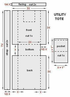 utility tote tutorial by terry diy bag and purse Sacs Tote Bags, Diy Tote Bag, Diy Bags, Feed Bag Tote, Denim Tote Bags, Canvas Tote Bags, Bag Patterns To Sew, Tote Pattern, Messenger Bag Patterns