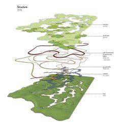 LANDFORMS IN AXONOMETRIC LAND ARCH - Google Search