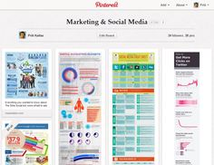 What's Pinterest and How to Use It for Marketing Your Brand?