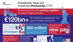 5 reasons for an EU and US Free Trade Agreement