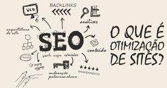 O que é otimização de sites?