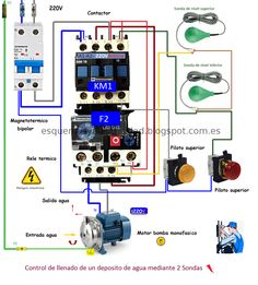 f90149edddb335435f31da1aa12b33e6  Wire Contactor Control Diagram on electrical control diagram, relay control diagram, timer control diagram, plc control diagram, motor control diagram, temperature sensor control diagram, remote control diagram, limit switch control diagram, overload control diagram, inverter control diagram, fan control diagram, float switch control diagram, lighting control diagram,