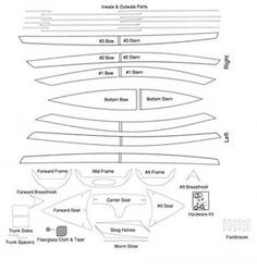 If you love to work with your hands, have basic carpentry skills and love the water, you should consider building your own boat. Building your own boat can save you lots of money. Wooden Boat Building, Wooden Boat Plans, Boat Building Plans, Wooden Boats, Kayaks, Chesapeake Light Craft, Canoe Plans, Sailing Dinghy, Sailboat Art