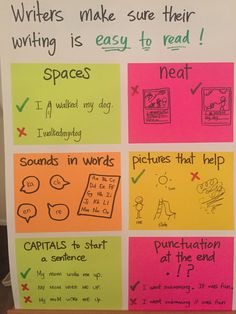 Narrative Writing, Informational Writing, Writing Process, Writing Posters, Writing Anchor Charts, Kindergarten Writing, Teaching Writing, Lucy Calkins Writing, Writing Mini Lessons
