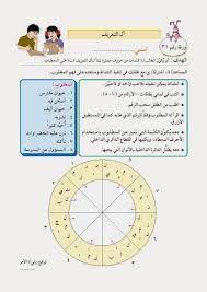 صورة ذات صلة Arabic Worksheets Arabic Language Language