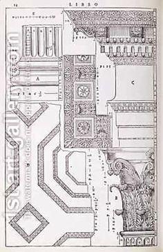 Diagrams relating to the Tempio di Marte Vendicatore, illustration from a facsimile copy of I Quattro Libri dellArchitettura written by Palladio, originally published 1570 - (after) Palladio, Andrea - Oil Painting Reproductions