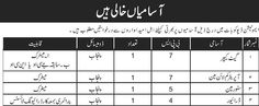 Government Jobs in Emonation Depu Kohat Pak Army  ‪#‎Job‬ ‪#‎Government‬ ‪#Army
