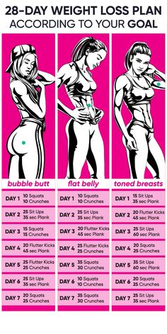 Personal Body Type Plan to Make Your Body Slimmer at Home! Click and take a Quiz. Lose weight at home with effective 28 day weight loss plan. Chose difficulty level and start burning fat now! Your main motivation is your dream body, and you'll Fitness Workouts, Fitness Herausforderungen, Fitness Workout For Women, Health Fitness, Planet Fitness Workout Plan, Physical Fitness, Woman Workout, Butt Workouts, Fitness Quotes