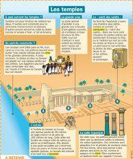 Les temples - Mon Quotidien, le seul site d'information quotidienne pour les 10-14 ans !