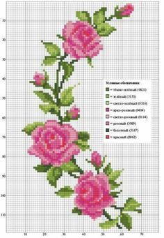 Thrilling Designing Your Own Cross Stitch Embroidery Patterns Ideas. Exhilarating Designing Your Own Cross Stitch Embroidery Patterns Ideas. Cross Stitch Borders, Cross Stitch Rose, Cross Stitch Flowers, Cross Stitch Charts, Cross Stitch Designs, Cross Stitching, Cross Stitch Embroidery, Hand Embroidery, Embroidery Patterns
