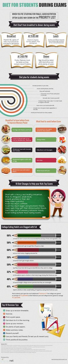 Effective tips for studying! What works best for you?